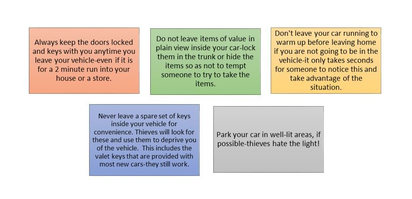 TOMV Prevention Tips
